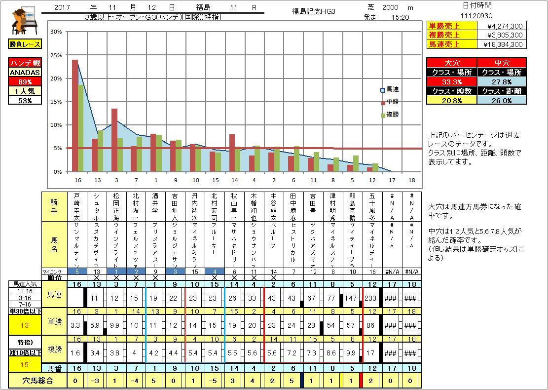 http://xn--kck6a0a2373dk3xa.com/2017-11-11/f11.jpg