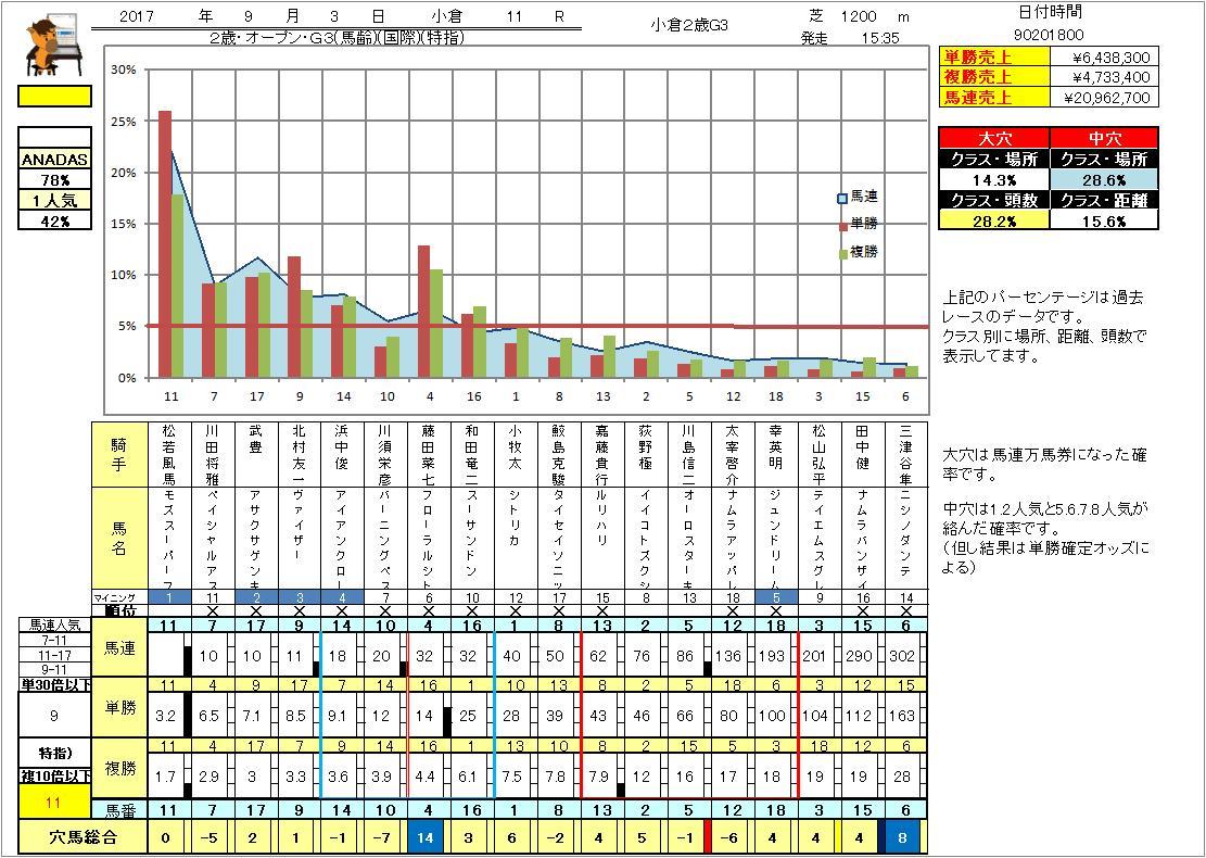 http://xn--kck6a0a2373dk3xa.com/2017-9-2/k11.jpg