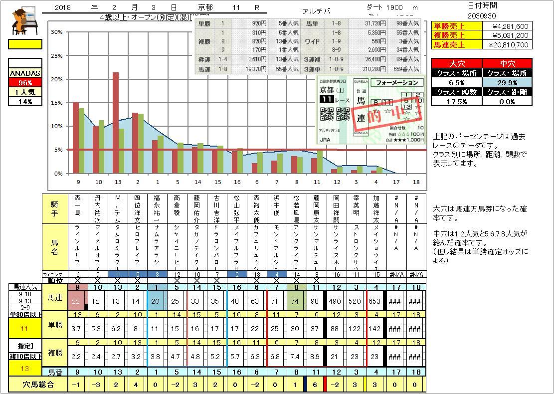 http://xn--kck6a0a2373dk3xa.com/2018-2-3/kyouto11.jpg