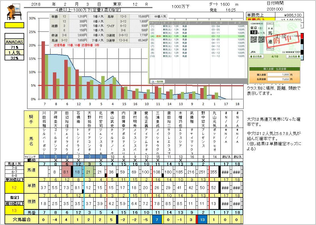 http://xn--kck6a0a2373dk3xa.com/2018-2-3/tokyo12.jpg
