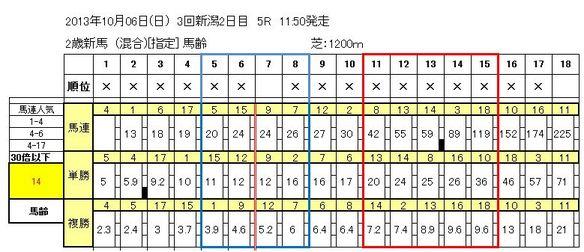 nigata5.JPG