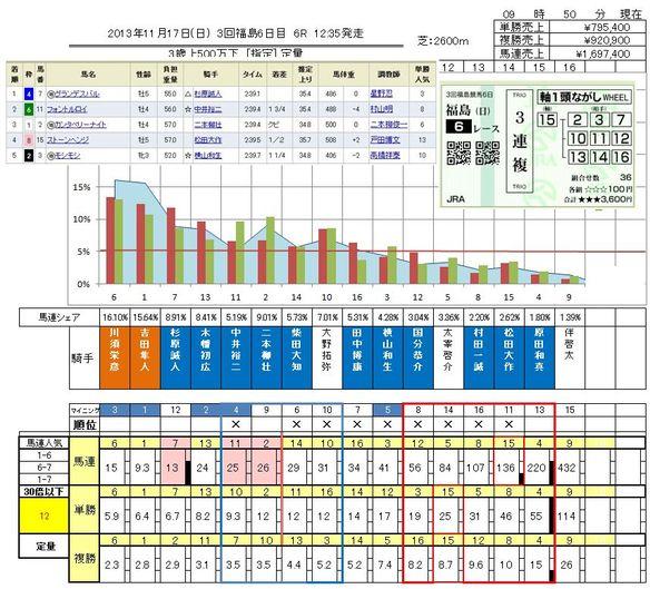 11/17福島6R