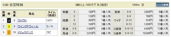 京都10R結果