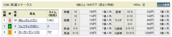 n_10_jra.JPG
