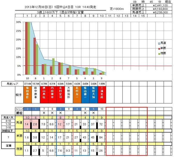 n_10_odds.JPG