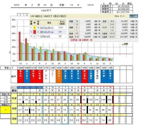 odds_k12.JPG