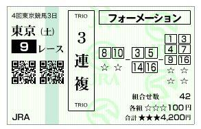 東京9Rプラタナス賞