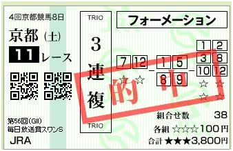 10/26京都11R当たり馬券
