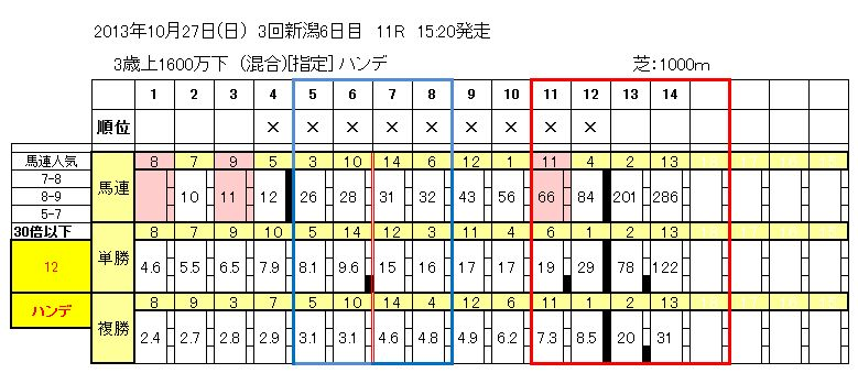 http://xn--kck6a0a2373dk3xa.com/blog_img/10_27/n11kekka.JPG