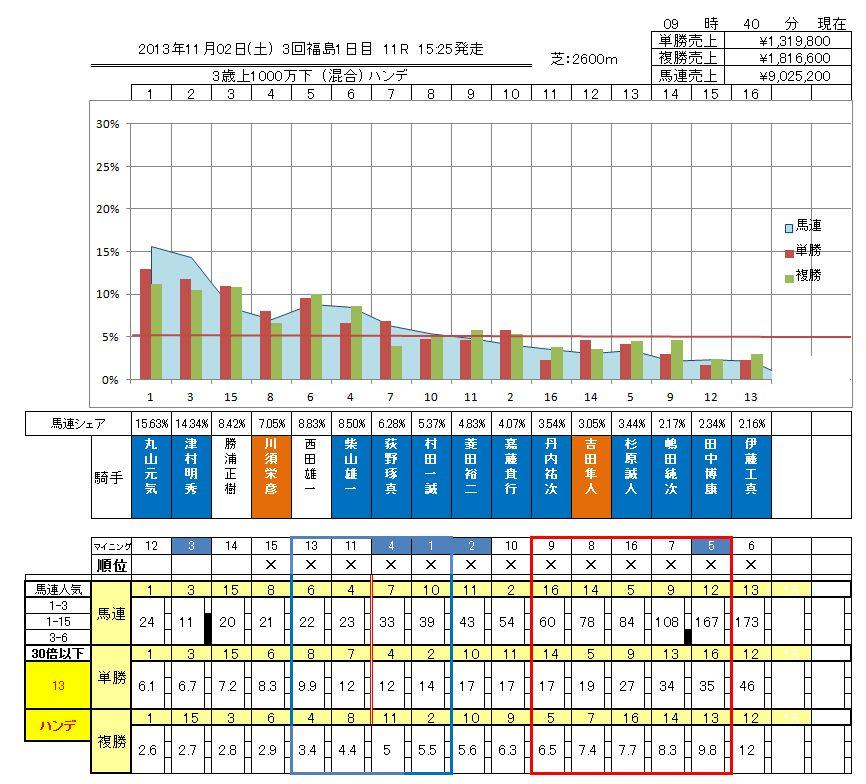 http://xn--kck6a0a2373dk3xa.com/blog_img/111_2/f11.JPG