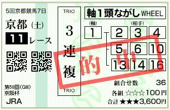 11/23京都メイン3連複
