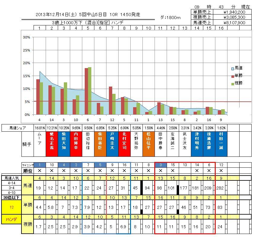 http://xn--kck6a0a2373dk3xa.com/blog_img/12_14/nakayama10.JPG