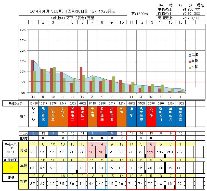 http://xn--kck6a0a2373dk3xa.com/blog_img/1_13/odd2.JPG