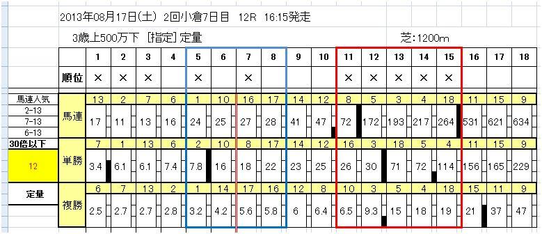 小倉12R