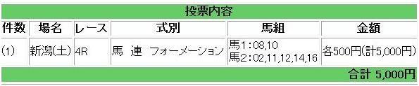 新潟4R馬券