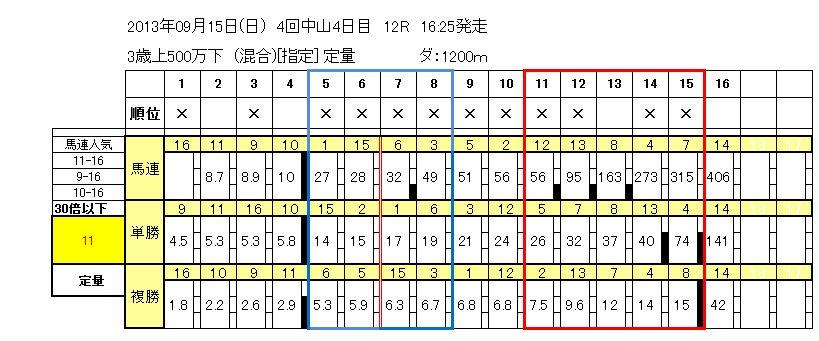 9/15中山12R