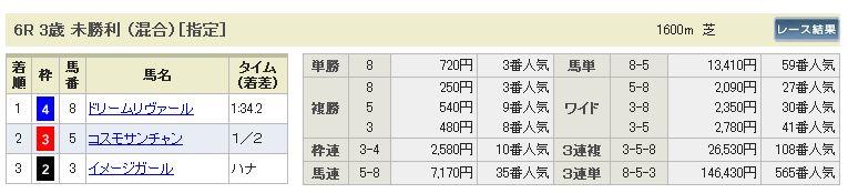 9/16中山6R結果