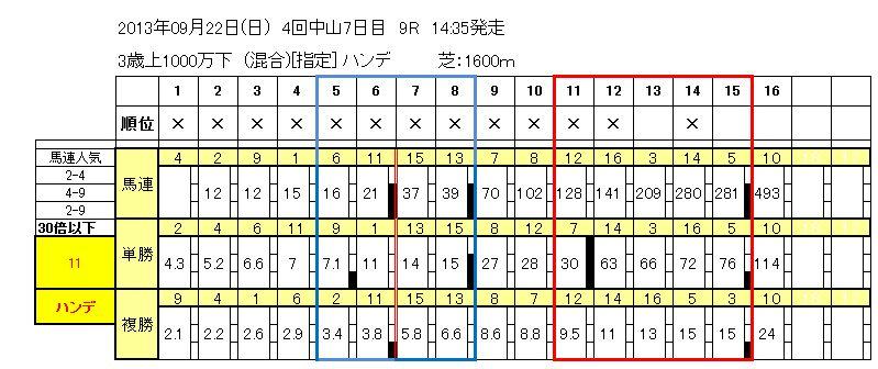 9/22中山12R