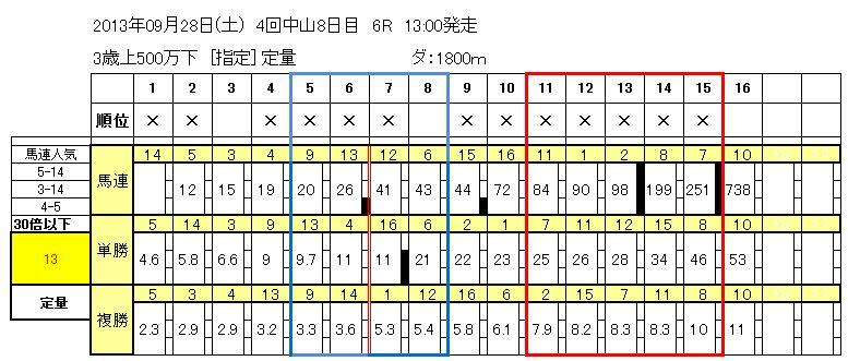 9/28中山6R