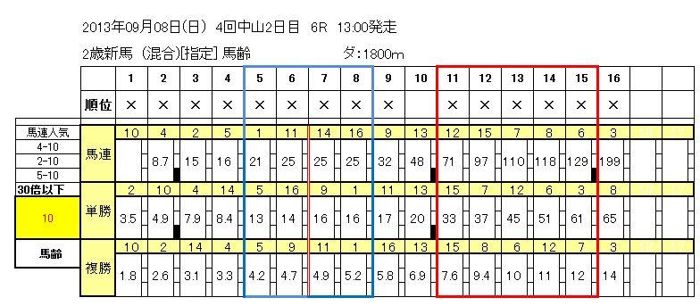 9/8中山6R