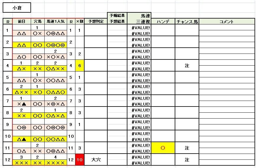 https://xn--kck6a0a2373dk3xa.com/2018-8-24/kokura.JPG