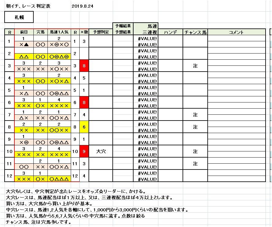 https://xn--kck6a0a2373dk3xa.com/2018-8-24/sapporo.JPG
