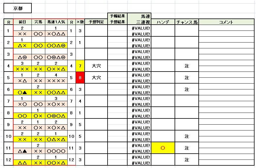 https://xn--kck6a0a2373dk3xa.com/2019-10-5/kyoto.JPG
