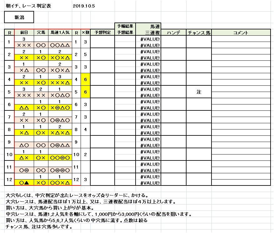 https://xn--kck6a0a2373dk3xa.com/2019-10-5/nigata.JPG
