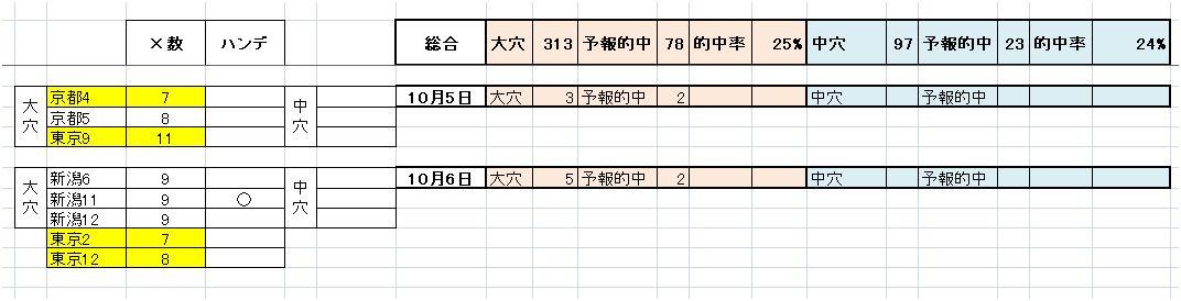 https://xn--kck6a0a2373dk3xa.com/2019-10-6k/all.JPG
