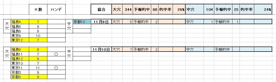 https://xn--kck6a0a2373dk3xa.com/2019-11-10k/sougou.JPG