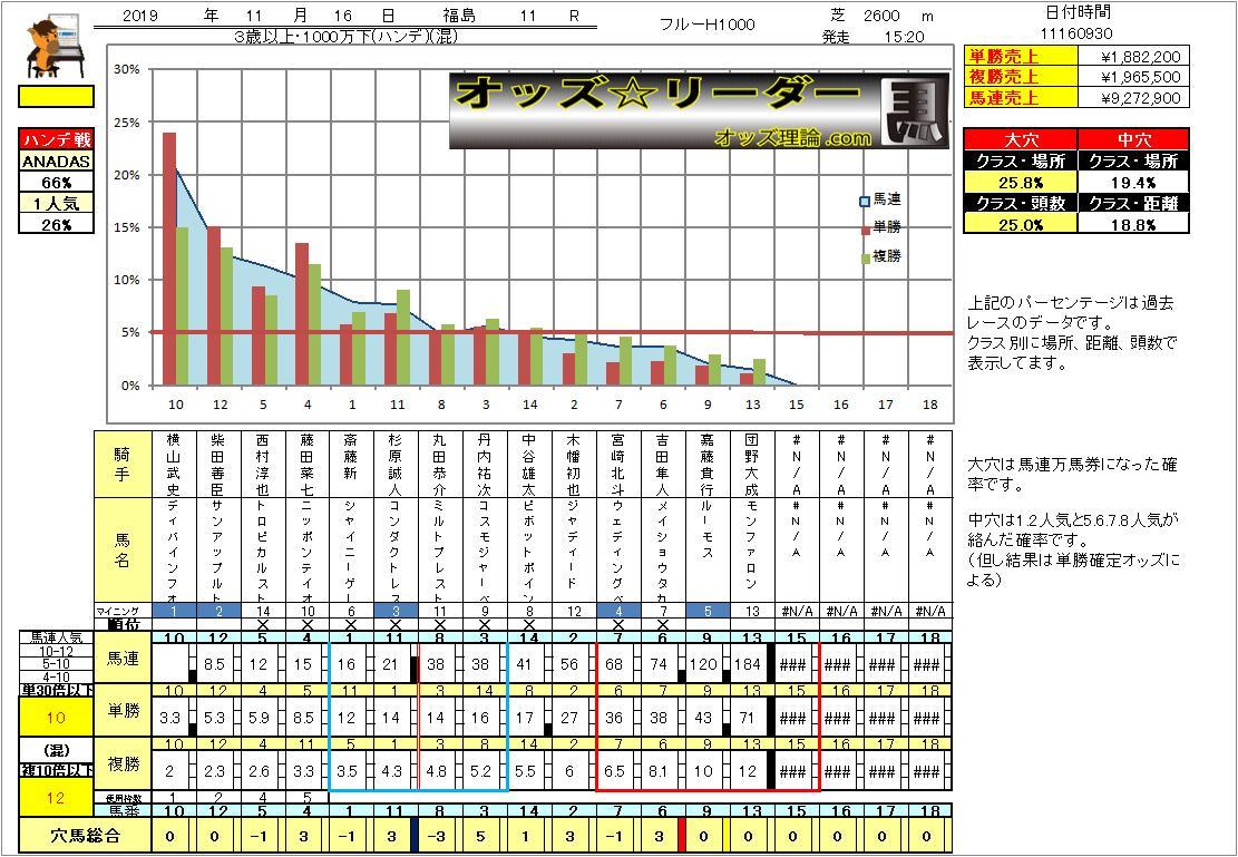 https://xn--kck6a0a2373dk3xa.com/2019-11-16/fukushima.jpg