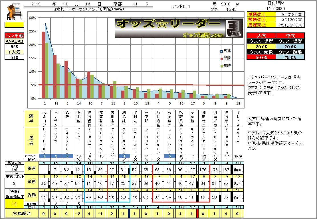 https://xn--kck6a0a2373dk3xa.com/2019-11-16/kyoto.jpg
