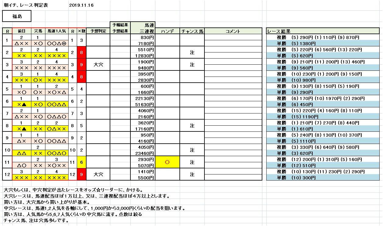 https://xn--kck6a0a2373dk3xa.com/2019-11-16k/fuku.JPG