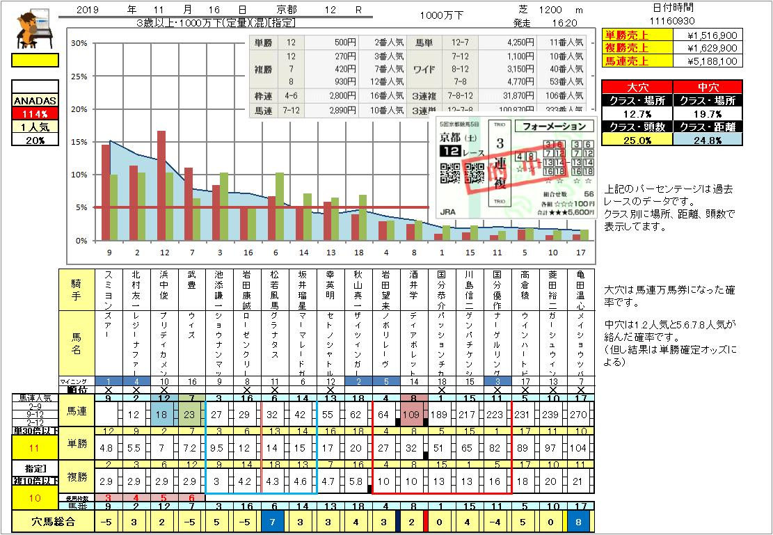 https://xn--kck6a0a2373dk3xa.com/2019-11-16k/kyoto12.jpg