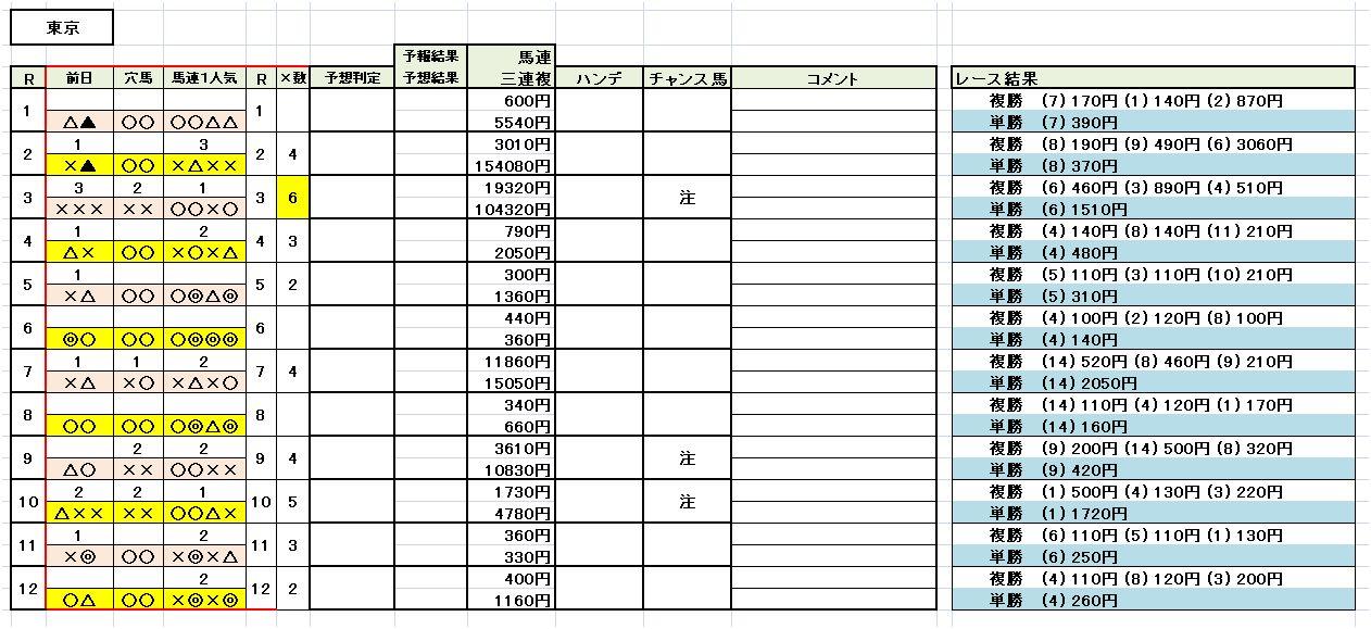 https://xn--kck6a0a2373dk3xa.com/2019-11-16k/tokyo.JPG