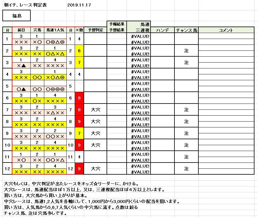 https://xn--kck6a0a2373dk3xa.com/2019-11-17/asa-fukusima.JPG