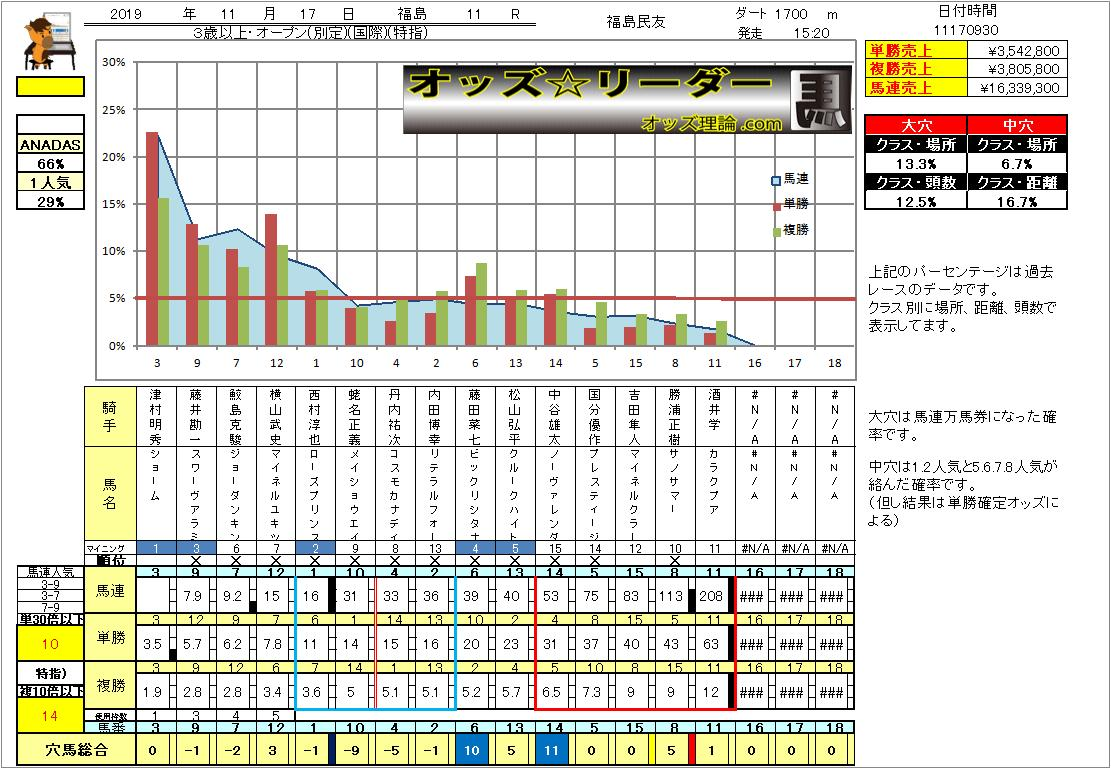 https://xn--kck6a0a2373dk3xa.com/2019-11-17/fuku11.jpg