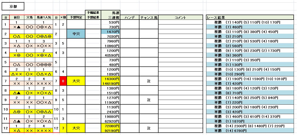 https://xn--kck6a0a2373dk3xa.com/2019-11-3k/kyoto.JPG