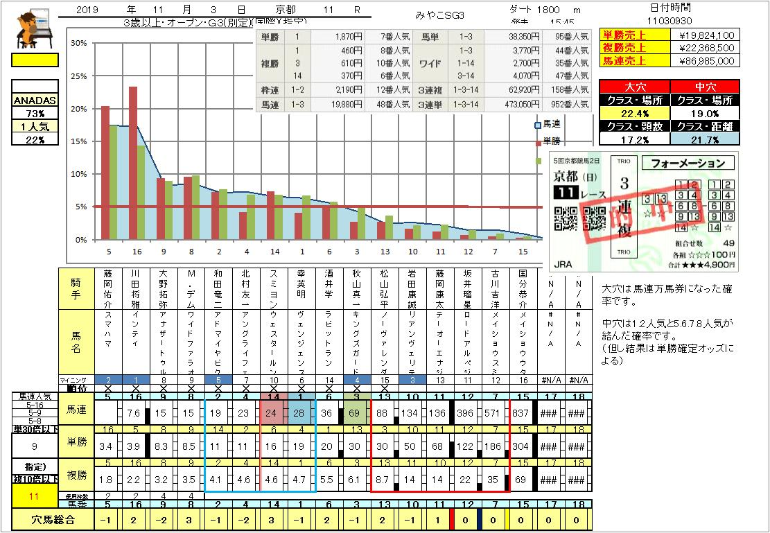 https://xn--kck6a0a2373dk3xa.com/2019-11-3k/kyoto11.jpg