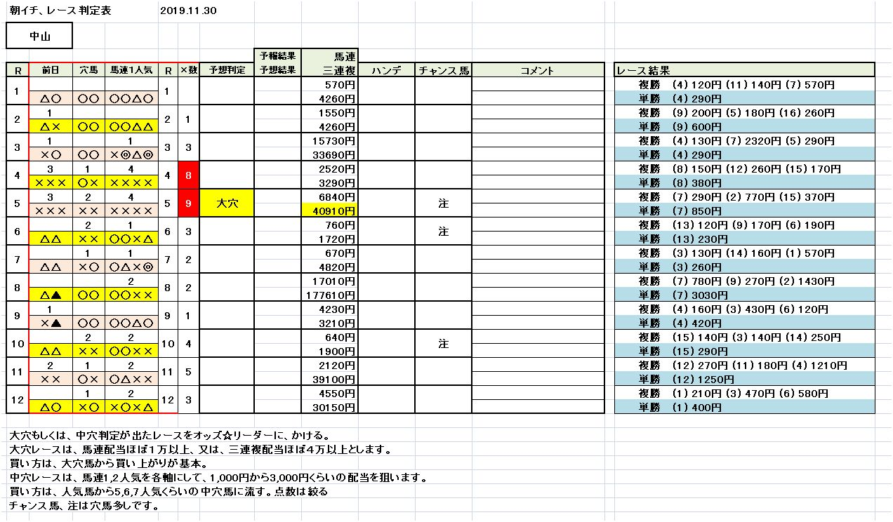 https://xn--kck6a0a2373dk3xa.com/2019-12-1/nakayama.JPG