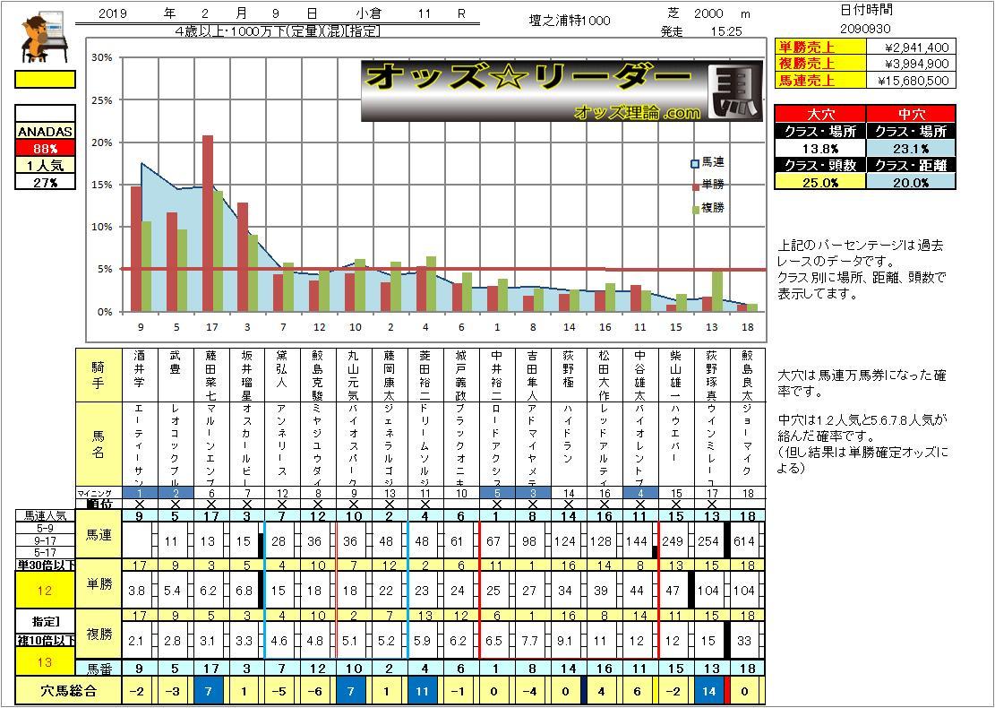 https://xn--kck6a0a2373dk3xa.com/2019-2-9/kokura11.jpg