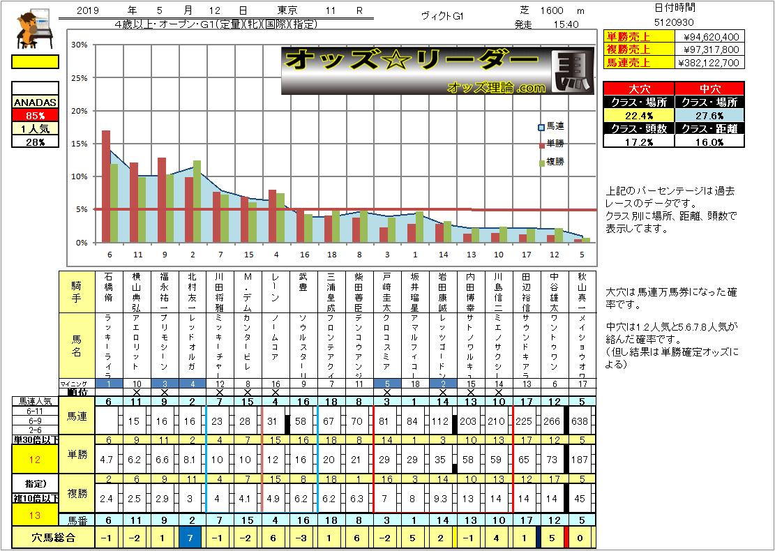 https://xn--kck6a0a2373dk3xa.com/2019-5-12/tokyo11.jpg