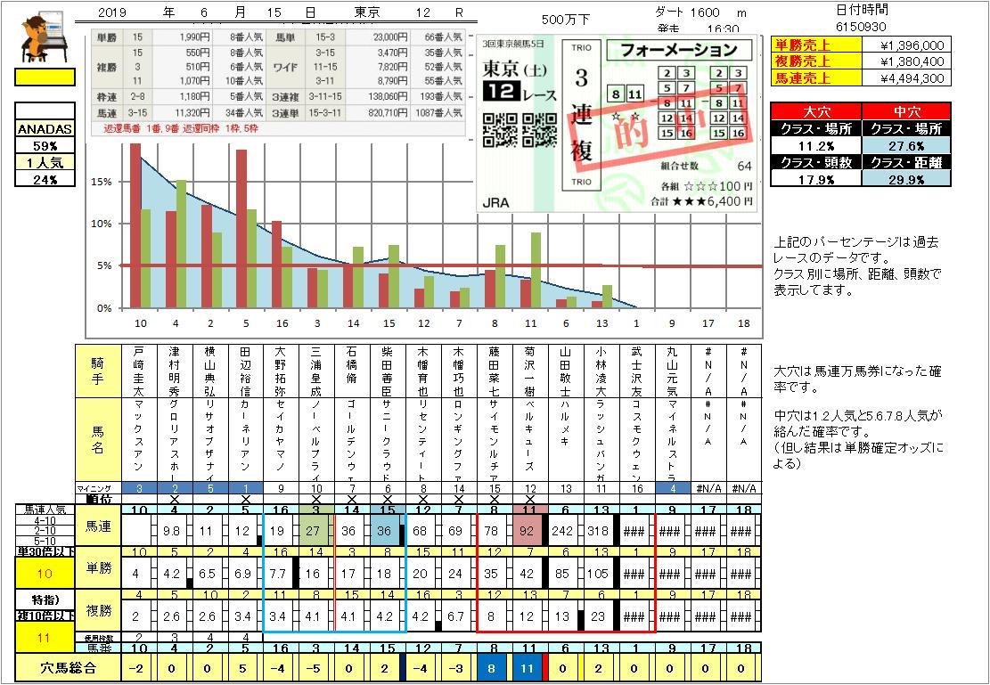https://xn--kck6a0a2373dk3xa.com/2019-6-16k/tokyo12.jpg