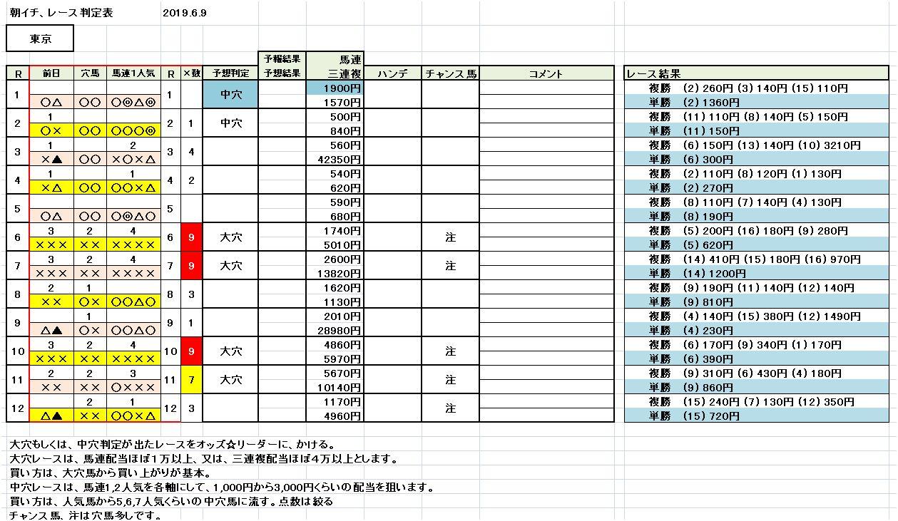 https://xn--kck6a0a2373dk3xa.com/2019-6-9k/tokyo.JPG