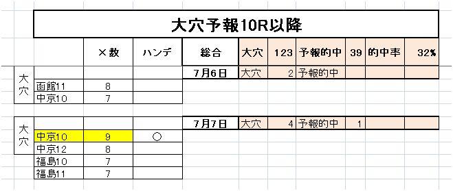 https://xn--kck6a0a2373dk3xa.com/2019-7-7a/10ikou.JPG