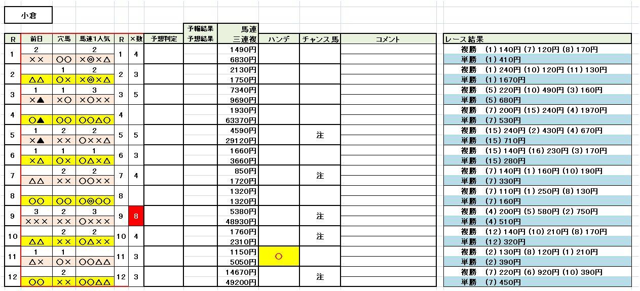 https://xn--kck6a0a2373dk3xa.com/2019-8-13/asaiti-kokur.JPG