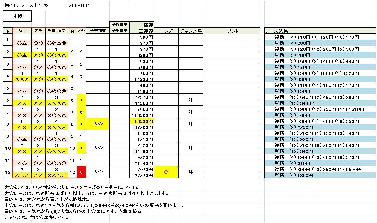 https://xn--kck6a0a2373dk3xa.com/2019-8-13/asaiti-s.JPG