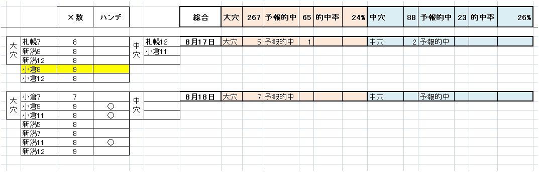 https://xn--kck6a0a2373dk3xa.com/2019-8-18k/total.JPG