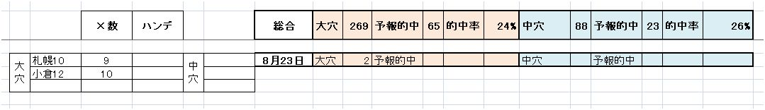 https://xn--kck6a0a2373dk3xa.com/2019-8-25K/100.JPG
