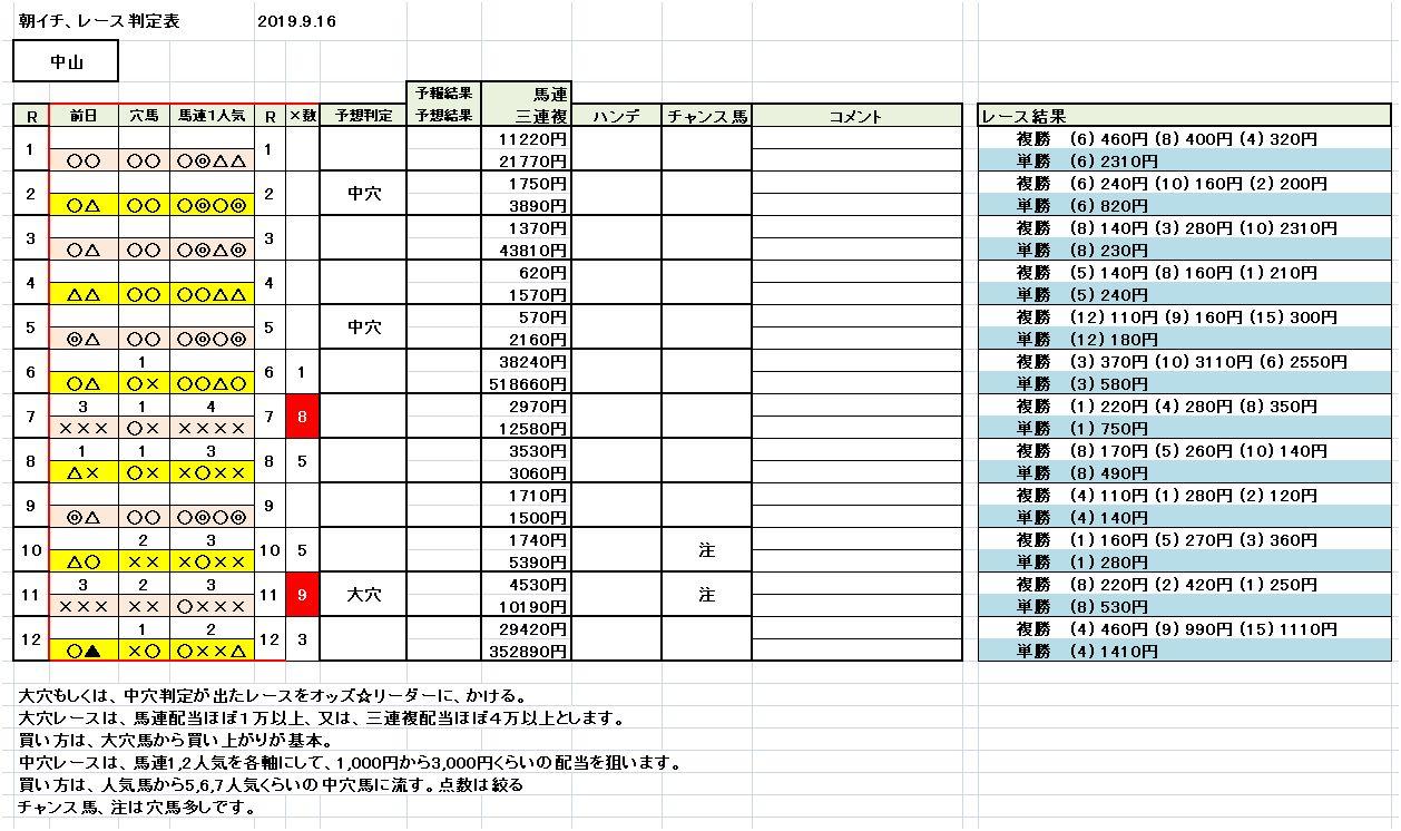 https://xn--kck6a0a2373dk3xa.com/2019-9-16k/asanakayama.JPG